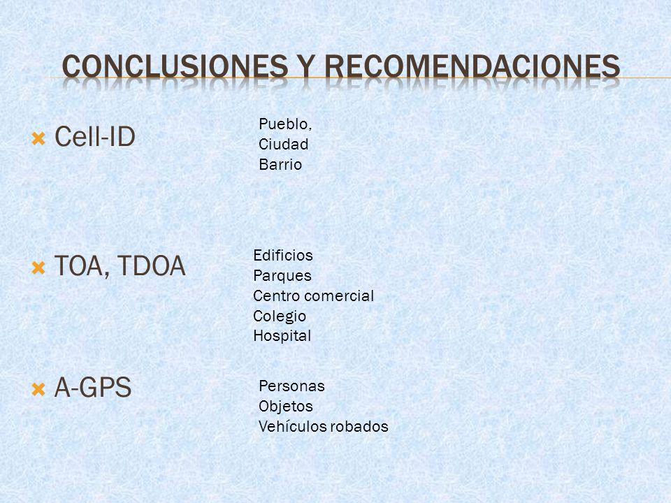 Cell-ID TOA, TDOA A-GPS Pueblo, Ciudad Barrio Edificios Parques Centro comercial Colegio Hospital Personas Objetos Vehículos robados