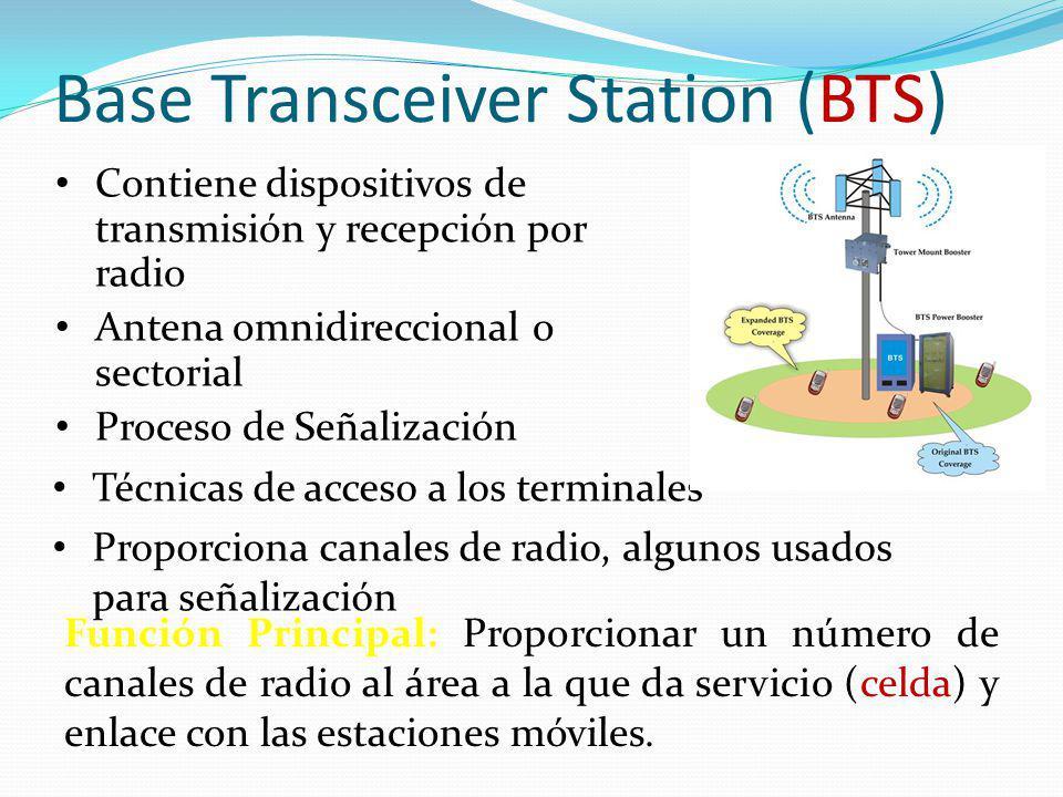 Base Transceiver Station (BTS) Contiene dispositivos de transmisión y recepción por radio Antena omnidireccional o sectorial Proceso de Señalización T