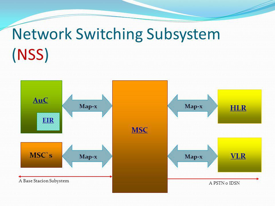 Network Switching Subsystem (NSS) MSC VLR HLR AuC A Base Stacion Subystem A PSTN o IDSN Map-x EIR MSC`s Map-x
