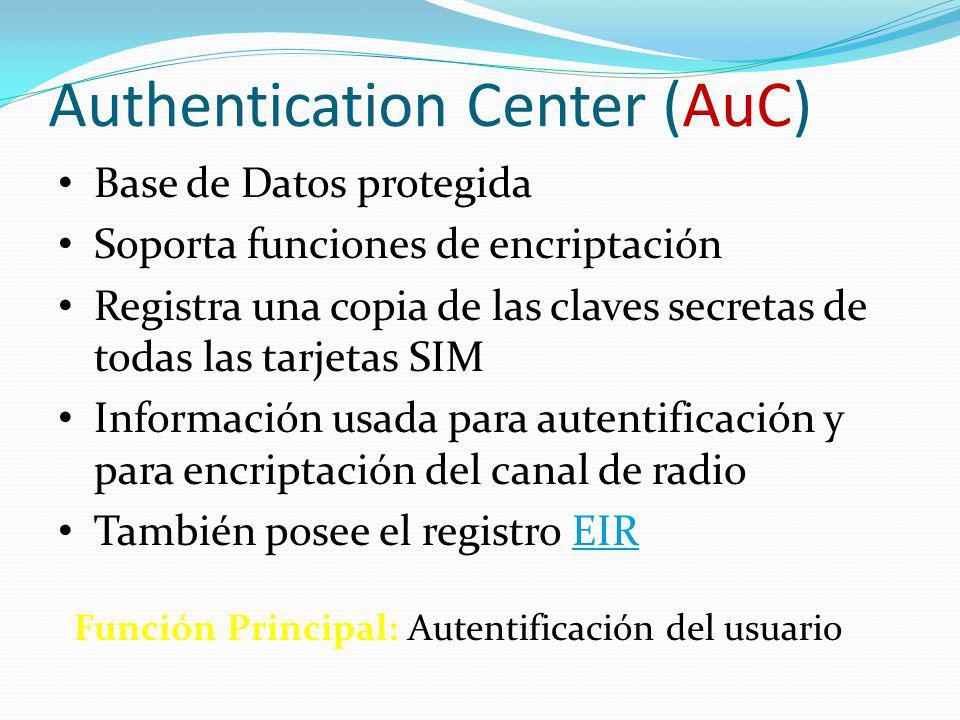 Authentication Center (AuC) Base de Datos protegida Soporta funciones de encriptación Registra una copia de las claves secretas de todas las tarjetas