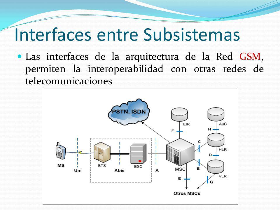 Interfaces entre Subsistemas Las interfaces de la arquitectura de la Red GSM, permiten la interoperabilidad con otras redes de telecomunicaciones