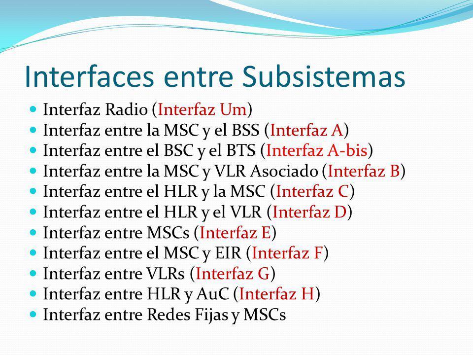 Interfaces entre Subsistemas Interfaz Radio (Interfaz Um) Interfaz entre la MSC y el BSS (Interfaz A) Interfaz entre el BSC y el BTS (Interfaz A-bis)