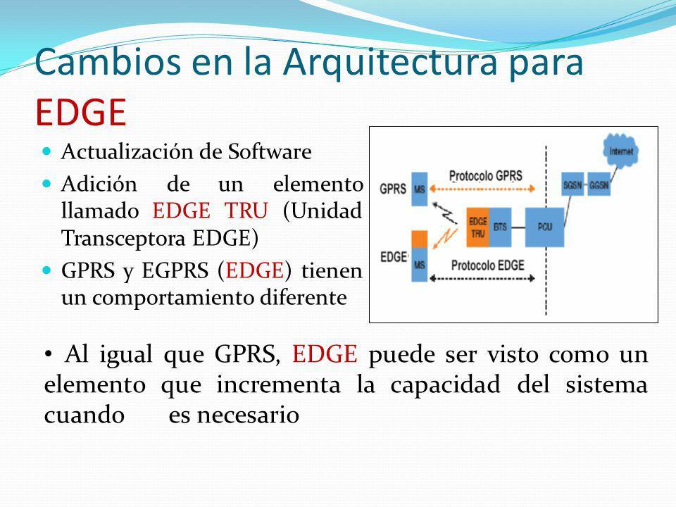 Cambios en la Arquitectura para EDGE Actualización de Software Adición de un elemento llamado EDGE TRU (Unidad Transceptora EDGE) GPRS y EGPRS (EDGE)