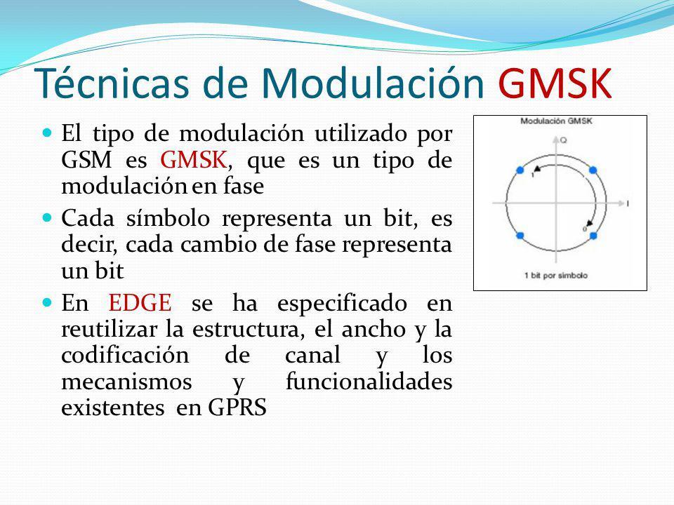 Técnicas de Modulación GMSK El tipo de modulación utilizado por GSM es GMSK, que es un tipo de modulación en fase Cada símbolo representa un bit, es d