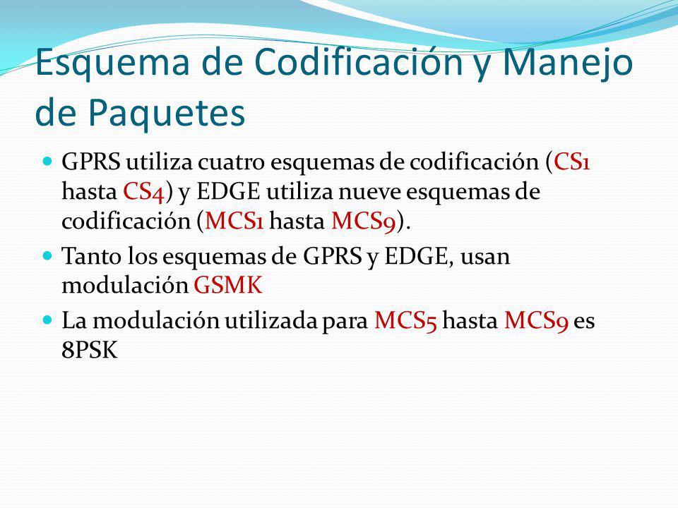Esquema de Codificación y Manejo de Paquetes GPRS utiliza cuatro esquemas de codificación (CS1 hasta CS4) y EDGE utiliza nueve esquemas de codificació