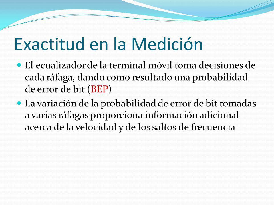 Exactitud en la Medición El ecualizador de la terminal móvil toma decisiones de cada ráfaga, dando como resultado una probabilidad de error de bit (BE