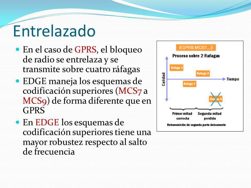 Entrelazado En el caso de GPRS, el bloqueo de radio se entrelaza y se transmite sobre cuatro ráfagas EDGE maneja los esquemas de codificación superior