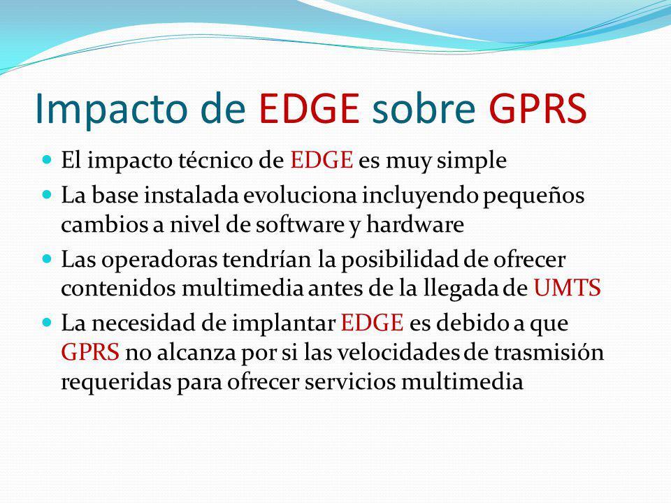 Impacto de EDGE sobre GPRS El impacto técnico de EDGE es muy simple La base instalada evoluciona incluyendo pequeños cambios a nivel de software y har