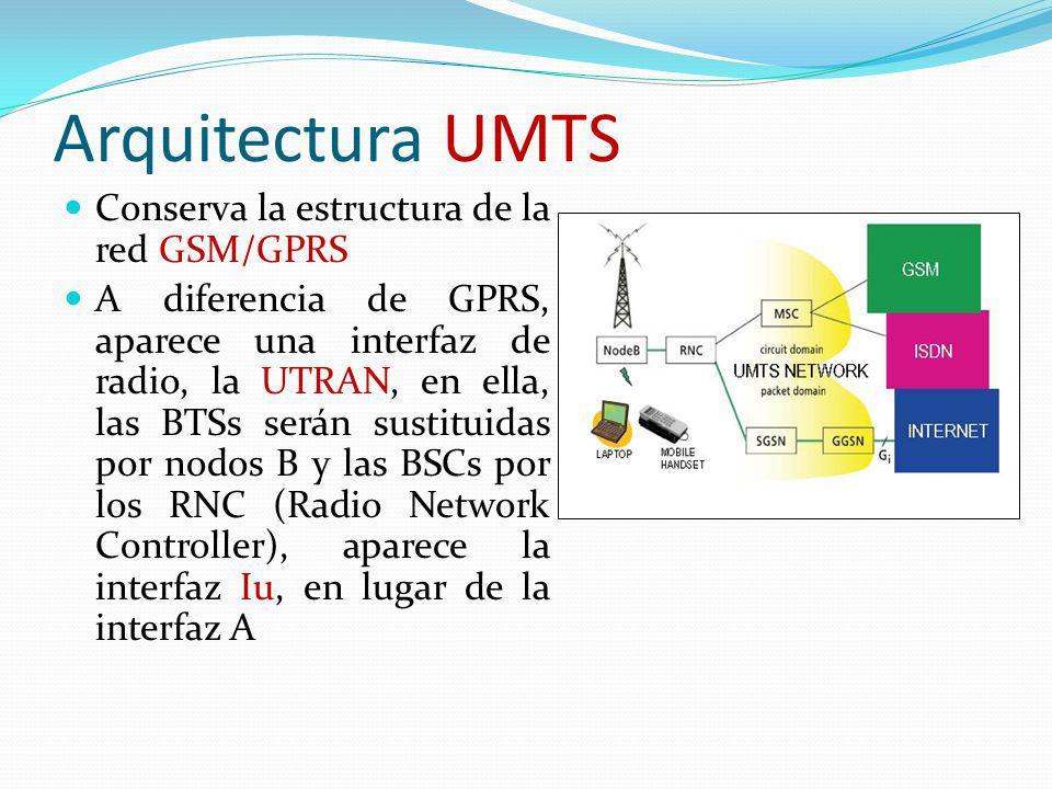 Arquitectura UMTS Conserva la estructura de la red GSM/GPRS A diferencia de GPRS, aparece una interfaz de radio, la UTRAN, en ella, las BTSs serán sus