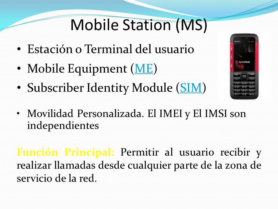 Mobile Station (MS) Estación o Terminal del usuario Mobile Equipment (ME) Subscriber Identity Module (SIM) Función Principal: Permitir al usuario reci