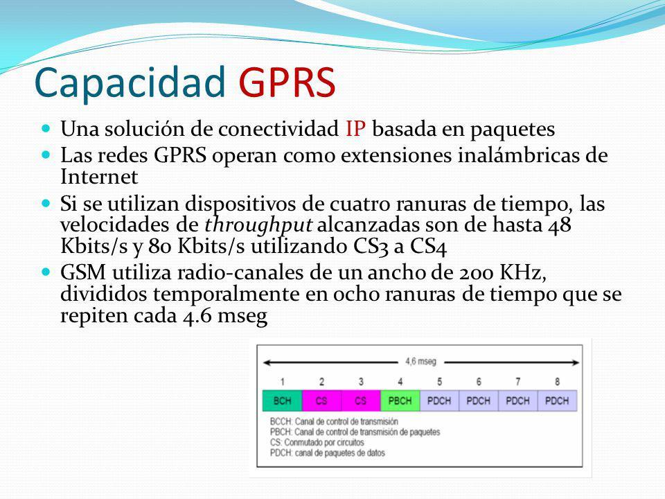 Capacidad GPRS Una solución de conectividad IP basada en paquetes Las redes GPRS operan como extensiones inalámbricas de Internet Si se utilizan dispo