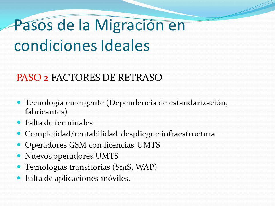 Pasos de la Migración en condiciones Ideales PASO 2 FACTORES DE RETRASO Tecnología emergente (Dependencia de estandarización, fabricantes) Falta de te