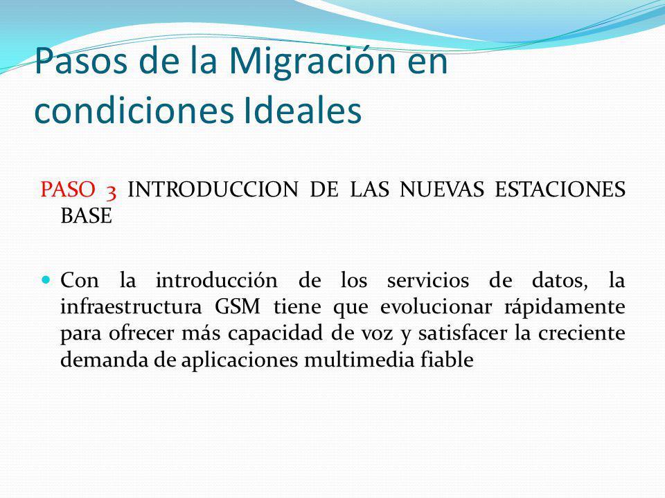 Pasos de la Migración en condiciones Ideales PASO 3 INTRODUCCION DE LAS NUEVAS ESTACIONES BASE Con la introducción de los servicios de datos, la infra