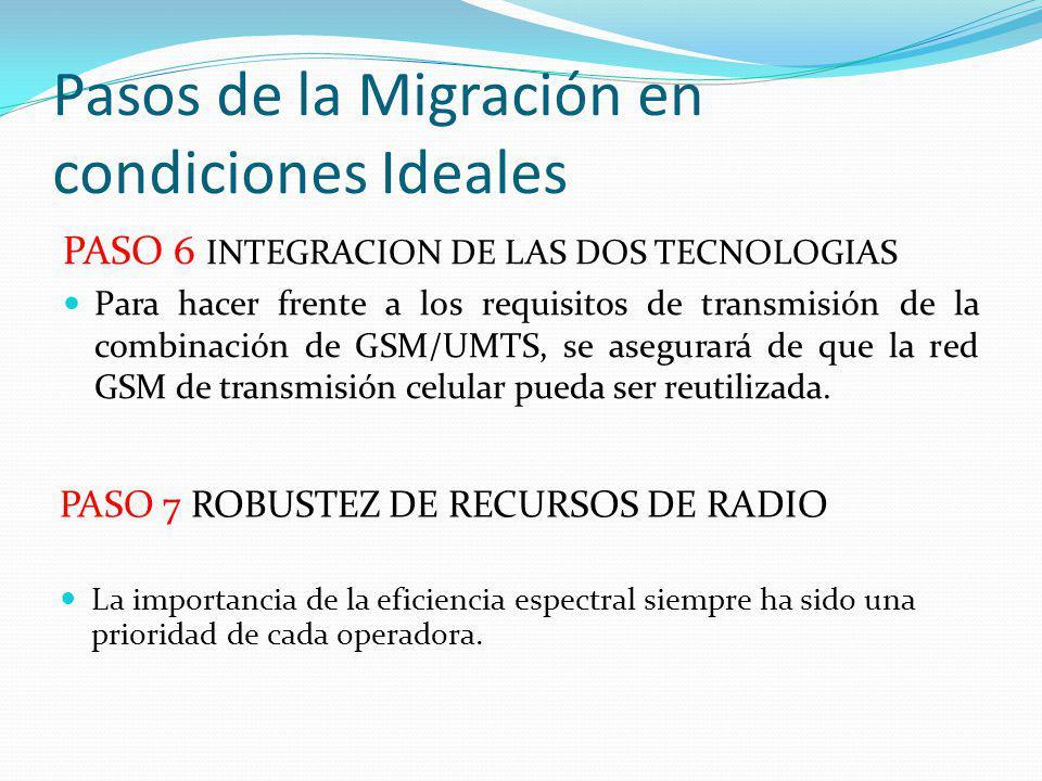 Pasos de la Migración en condiciones Ideales PASO 6 INTEGRACION DE LAS DOS TECNOLOGIAS Para hacer frente a los requisitos de transmisión de la combina