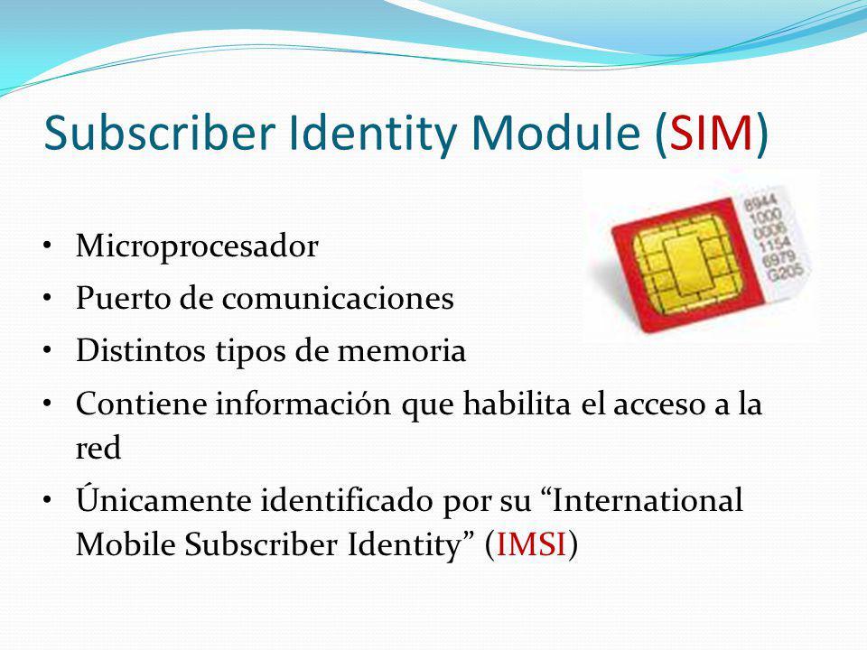 Subscriber Identity Module (SIM) Microprocesador Puerto de comunicaciones Distintos tipos de memoria Contiene información que habilita el acceso a la