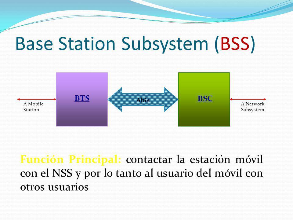 Base Station Subsystem (BSS) BTS BSC Abis A Mobile Station A Network Subsystem Función Principal: contactar la estación móvil con el NSS y por lo tant