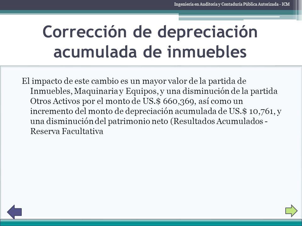 Corrección de Depreciación Acumulada de Inmuebles Se reclasifica de otros activos, inmuebles recibidos en parte de pago y se reconoce la depreciación