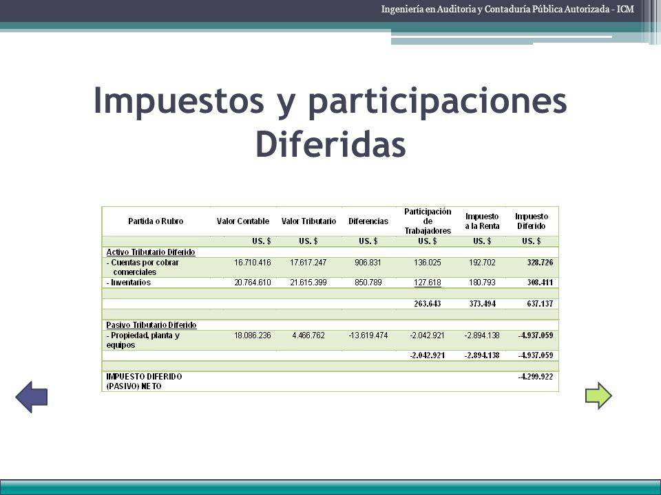 Impuestos y Participaciones Diferidas Se adopta la política contable de reconocimiento de impuestos y participaciones diferidas, tal como lo requieren