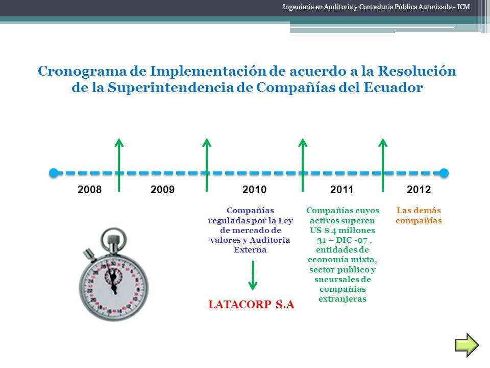 Cronograma de Implementación de acuerdo a la Resolución de la Superintendencia de Compañías del Ecuador 20082009201020112012 Compañías reguladas por la Ley de mercado de valores y Auditoria Externa Compañías cuyos activos superen US $ 4 millones 31 – DIC -07, entidades de economía mixta, sector publico y sucursales de compañías extranjeras Las demás compañías LATACORP S.A Ingeniería en Auditoria y Contaduría Pública Autorizada - ICM