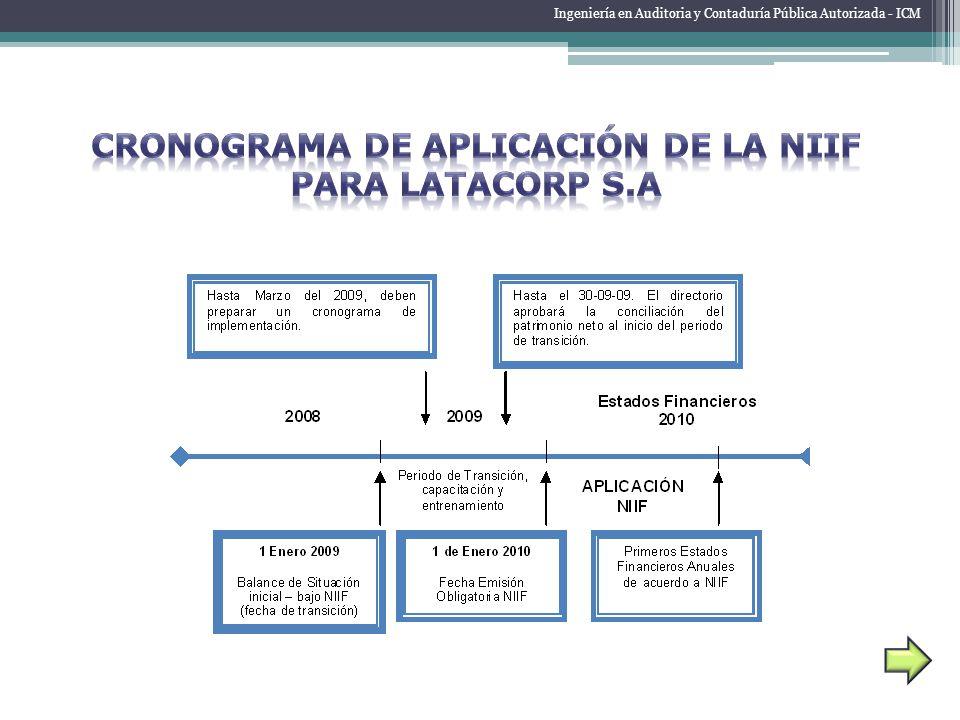 Cronograma de Implementación de acuerdo a la Resolución de la Superintendencia de Compañías del Ecuador 20082009201020112012 Compañías reguladas por l