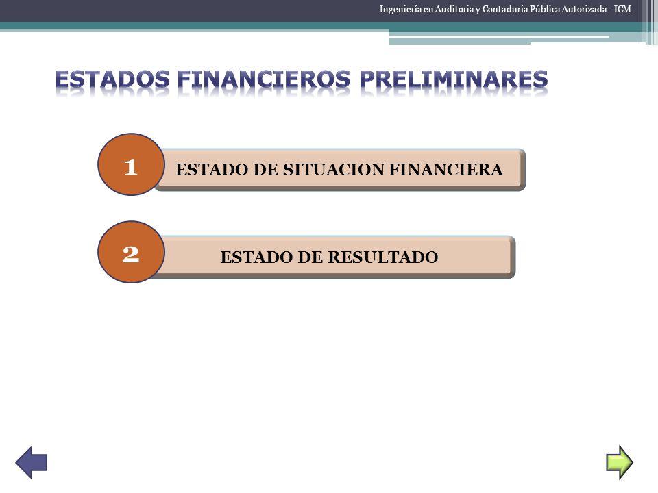 Aprobación de las políticas contables según NIIF.
