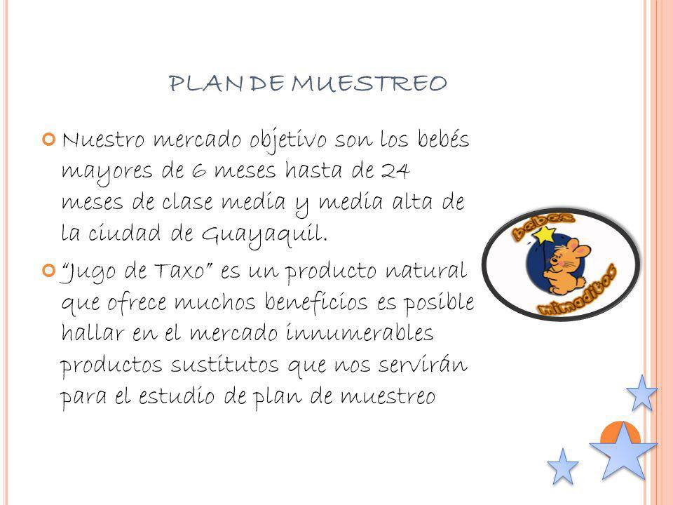 PLAN DE MUESTREO Nuestro mercado objetivo son los bebés mayores de 6 meses hasta de 24 meses de clase media y media alta de la ciudad de Guayaquil. Ju
