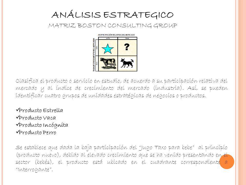 ANÁLISIS ESTRATEGICO MATRIZ BOSTON CONSULTING GROUP Clasifica el producto o servicio en estudio, de acuerdo a su participación relativa del mercado y