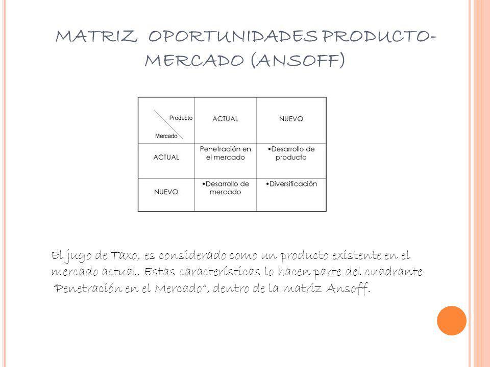 MATRIZ OPORTUNIDADES PRODUCTO- MERCADO (ANSOFF) El jugo de Taxo, es considerado como un producto existente en el mercado actual. Estas características