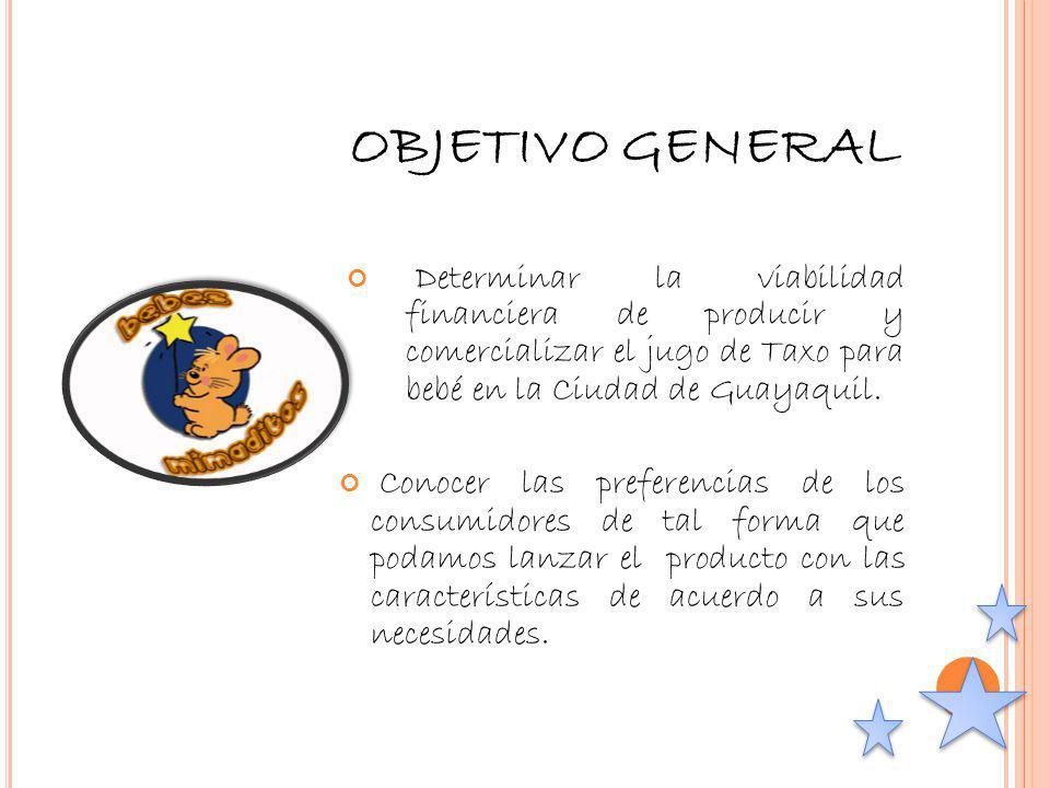 OBJETIVO GENERAL Determinar la viabilidad financiera de producir y comercializar el jugo de Taxo para bebé en la Ciudad de Guayaquil. Conocer las pref