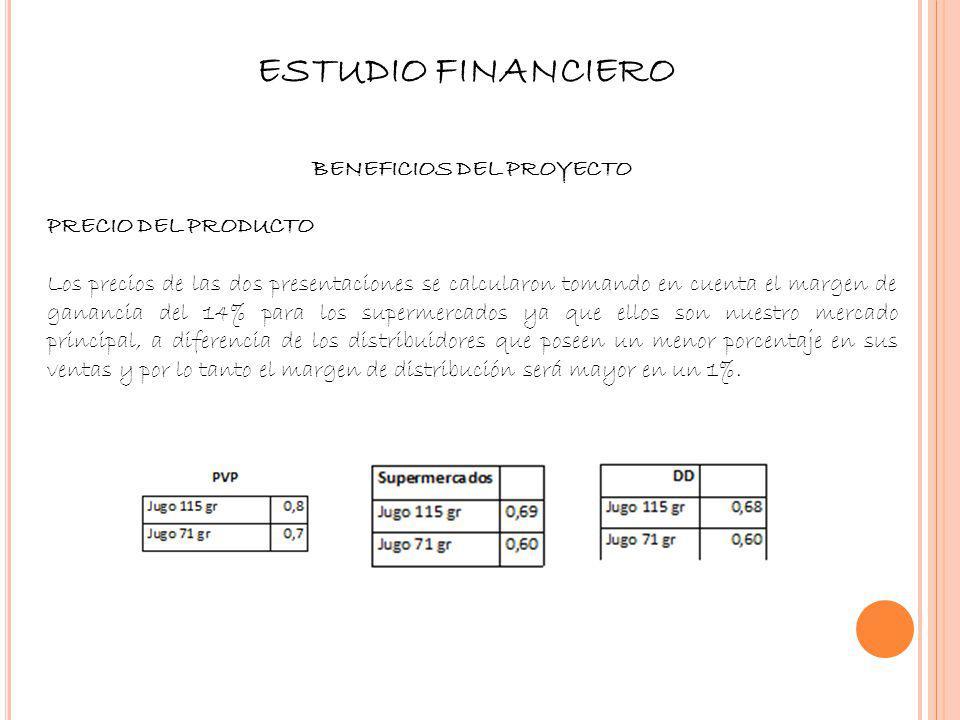 ESTUDIO FINANCIERO BENEFICIOS DEL PROYECTO PRECIO DEL PRODUCTO Los precios de las dos presentaciones se calcularon tomando en cuenta el margen de gana