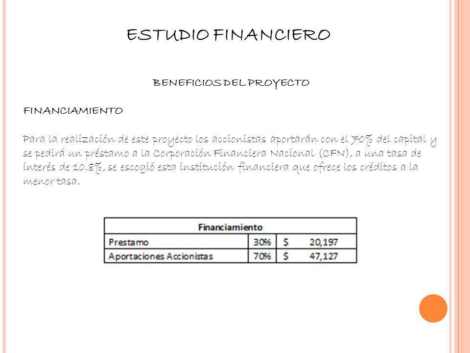 ESTUDIO FINANCIERO BENEFICIOS DEL PROYECTO FINANCIAMIENTO Para la realización de este proyecto los accionistas aportarán con el 70% del capital y se p
