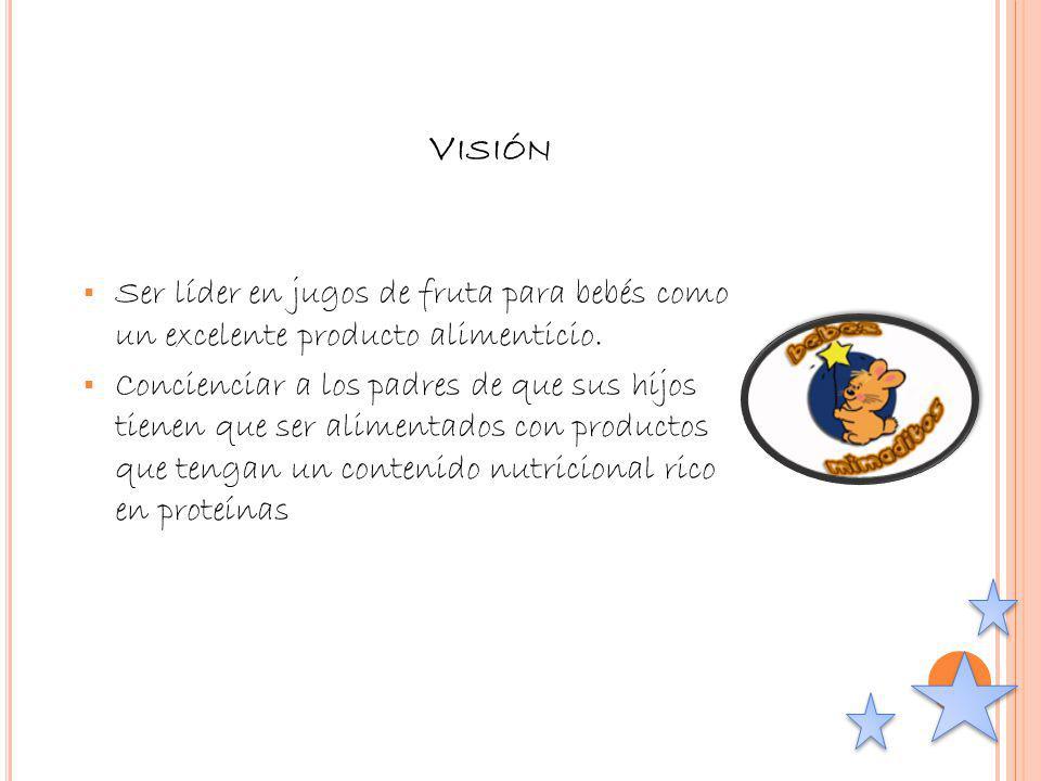 PLANTEAMIENTO DEL PROBLEMA En la actualidad no existe jugo de Taxo para bebés, en la ciudad de Guayaquil por lo tanto nace la inquietud de satisfacer la necesidad de nutrir al bebé durante su crecimiento, proporcionándoles las proteínas y vitaminas necesarias para su óptimo desarrollo.