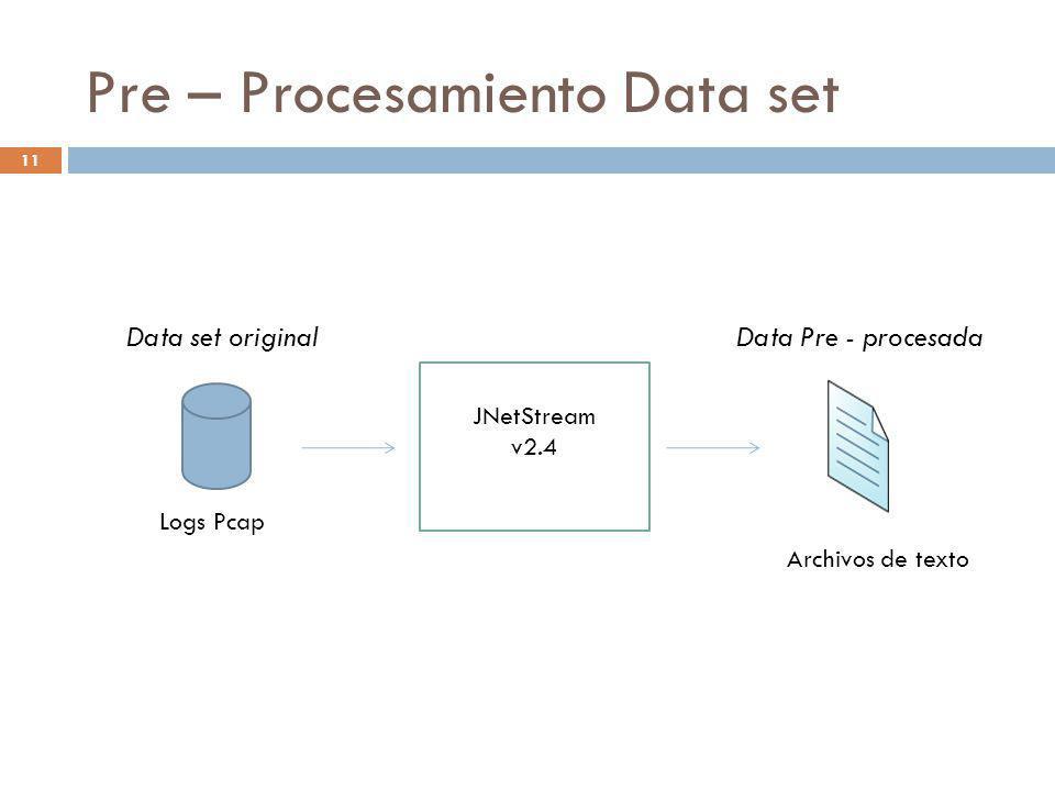 11 Pre – Procesamiento Data set JNetStream v2.4 Logs Pcap Archivos de texto Data set originalData Pre - procesada