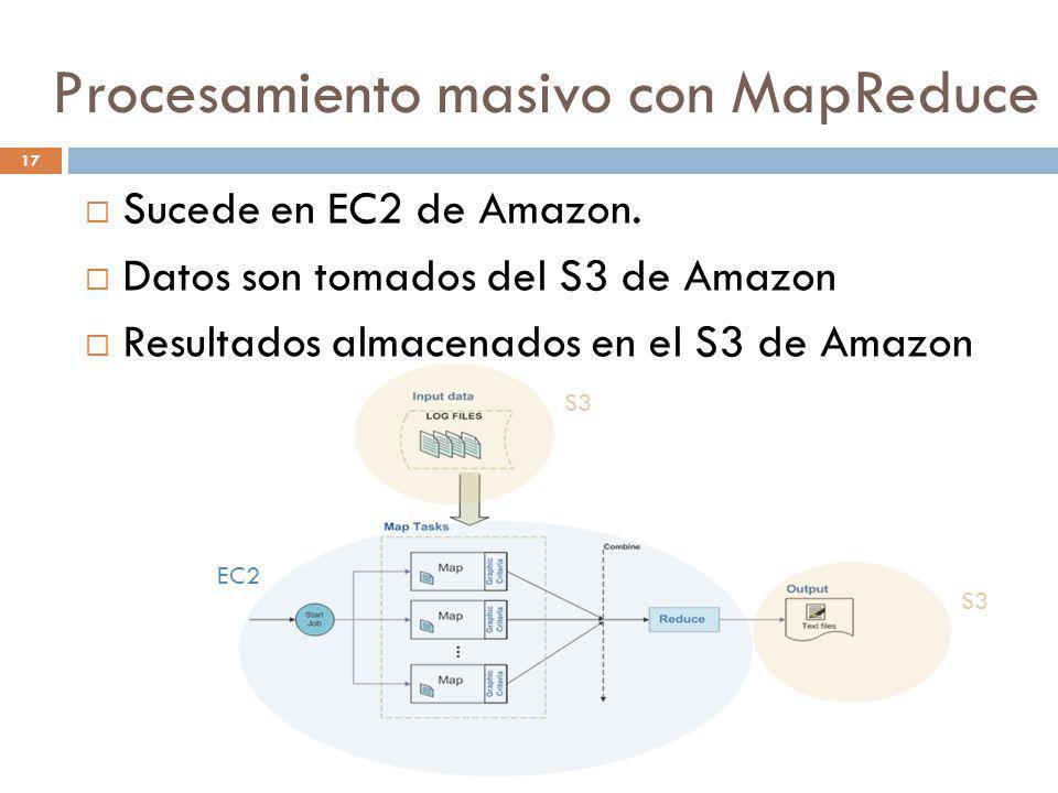 17 Procesamiento masivo con MapReduce Sucede en EC2 de Amazon. Datos son tomados del S3 de Amazon Resultados almacenados en el S3 de Amazon S3 EC2 S3