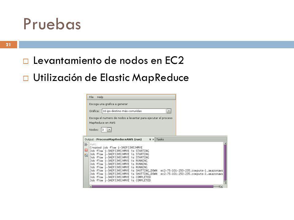 Pruebas 21 Levantamiento de nodos en EC2 Utilización de Elastic MapReduce