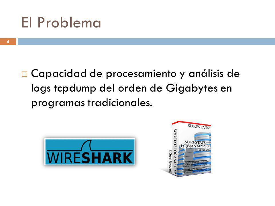 El Problema Capacidad de procesamiento y análisis de logs tcpdump del orden de Gigabytes en programas tradicionales. 4