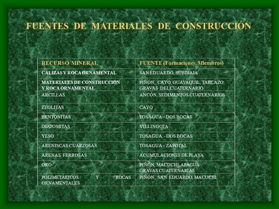 El Centro Técnico del Hormigón que pertenece a la Industria de La Cemento Nacional es el único laboratorio calificado para la caracterización del material rocoso.