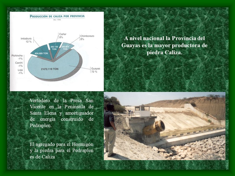 Ubicación de las canteras en explotación de los Materiales de Construcción