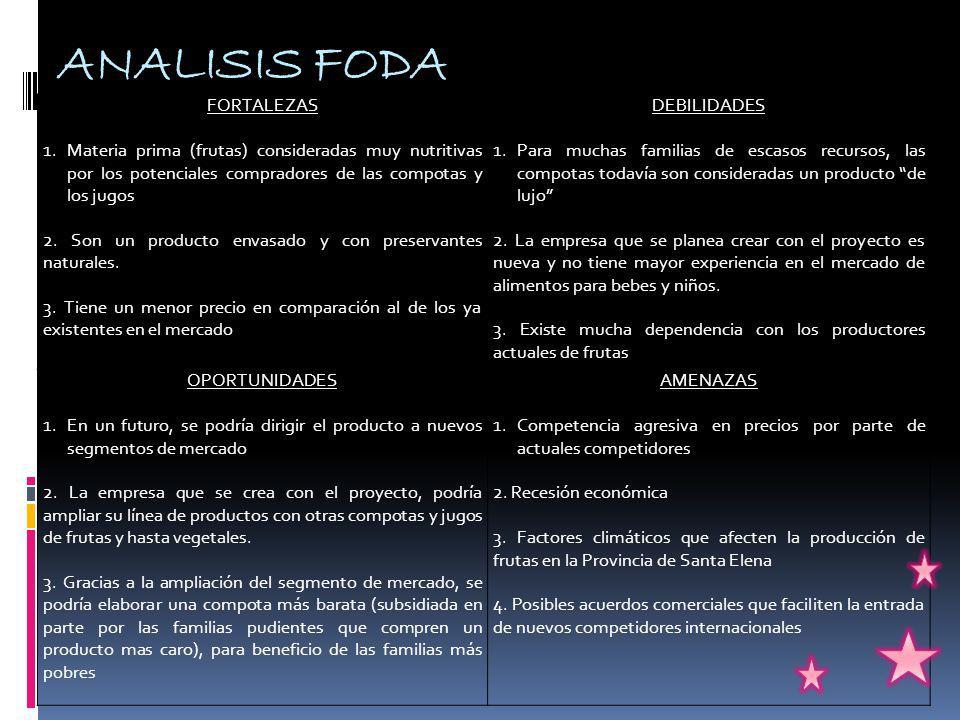 ANALISIS FODA FORTALEZAS 1.Materia prima (frutas) consideradas muy nutritivas por los potenciales compradores de las compotas y los jugos 2.