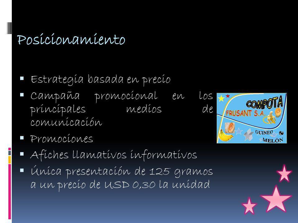 Posicionamiento Estrategia basada en precio Campaña promocional en los principales medios de comunicación Promociones Afiches llamativos informativos Única presentación de 125 gramos a un precio de USD 0,30 la unidad