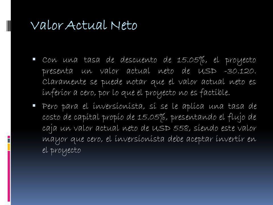 Valor Actual Neto Con una tasa de descuento de 15.05%, el proyecto presenta un valor actual neto de USD -30.120.