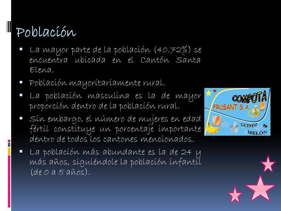Población La mayor parte de la población (40.72%) se encuentra ubicada en el Cantón Santa Elena.