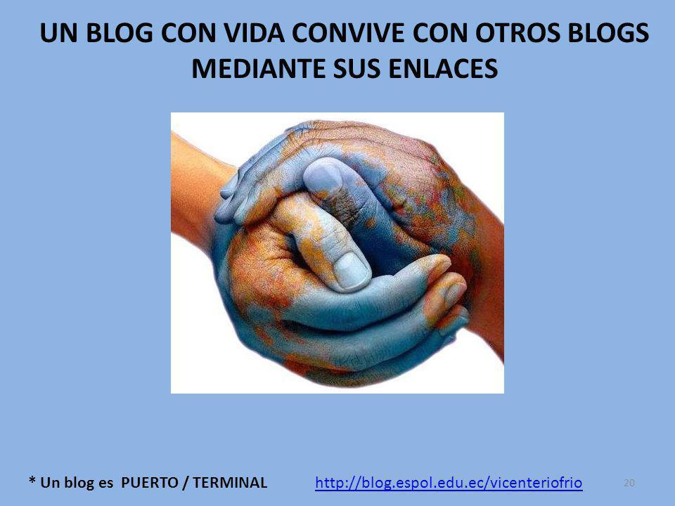* Un blog es PUERTO / TERMINAL UN BLOG CON VIDA CONVIVE CON OTROS BLOGS MEDIANTE SUS ENLACES http://blog.espol.edu.ec/vicenteriofrio 20