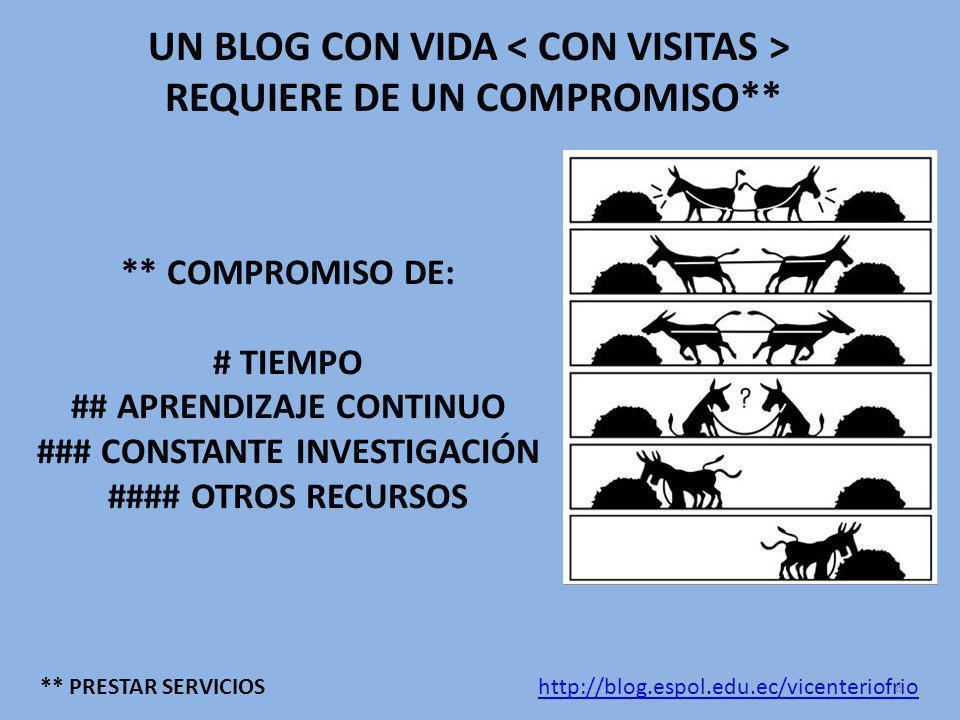 UN BLOG CON VIDA REQUIERE DE UN COMPROMISO** ** COMPROMISO DE: # TIEMPO ## APRENDIZAJE CONTINUO ### CONSTANTE INVESTIGACIÓN #### OTROS RECURSOS ** PRESTAR SERVICIOShttp://blog.espol.edu.ec/vicenteriofrio 8
