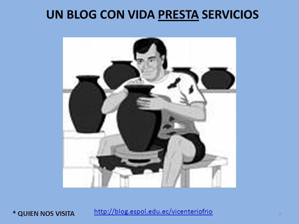 UN BLOG CON VIDA PRESTA SERVICIOS * QUIEN NOS VISITA http://blog.espol.edu.ec/vicenteriofrio 9