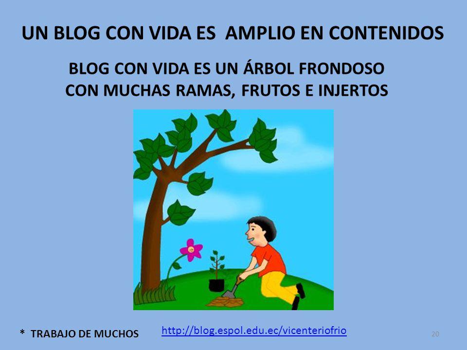 * TRABAJO DE MUCHOS UN BLOG CON VIDA ES AMPLIO EN CONTENIDOS BLOG CON VIDA ES UN ÁRBOL FRONDOSO CON MUCHAS RAMAS, FRUTOS E INJERTOS http://blog.espol.edu.ec/vicenteriofrio 20