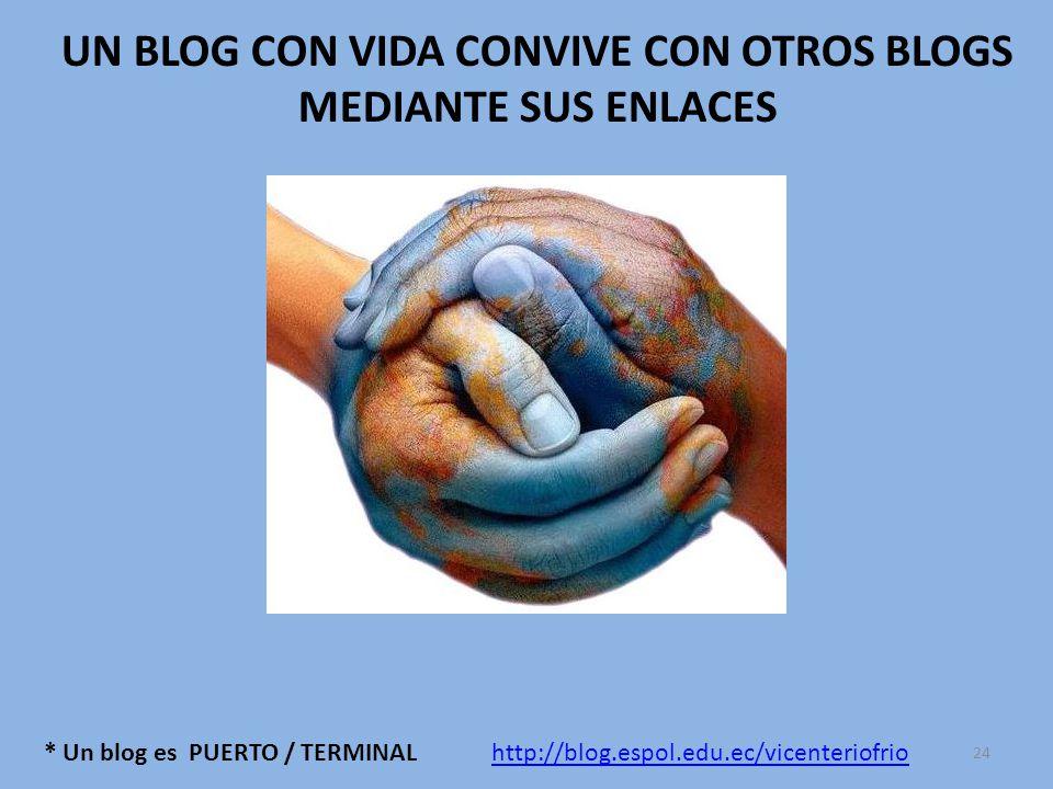 * Un blog es PUERTO / TERMINAL UN BLOG CON VIDA CONVIVE CON OTROS BLOGS MEDIANTE SUS ENLACES http://blog.espol.edu.ec/vicenteriofrio 24