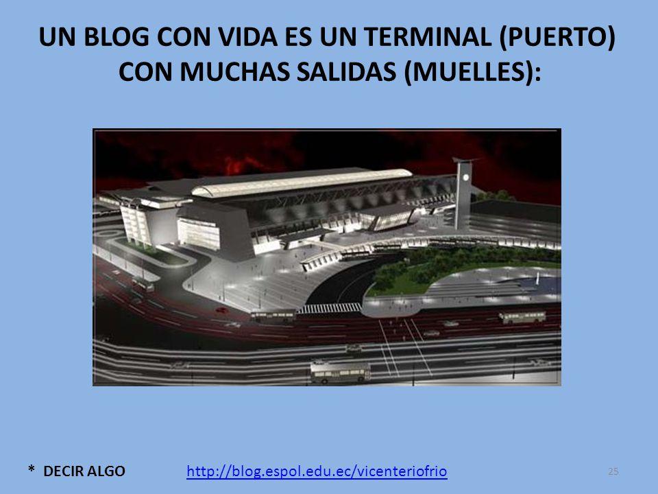 UN BLOG CON VIDA ES UN TERMINAL (PUERTO) CON MUCHAS SALIDAS (MUELLES): * DECIR ALGOhttp://blog.espol.edu.ec/vicenteriofrio 25