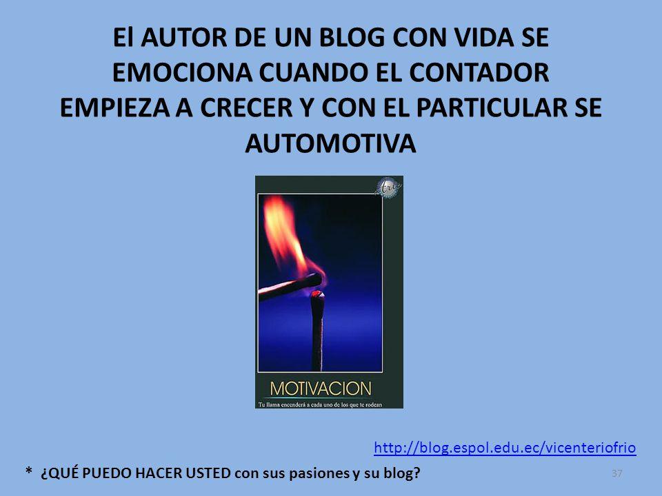 El AUTOR DE UN BLOG CON VIDA SE EMOCIONA CUANDO EL CONTADOR EMPIEZA A CRECER Y CON EL PARTICULAR SE AUTOMOTIVA * ¿QUÉ PUEDO HACER USTED con sus pasiones y su blog.