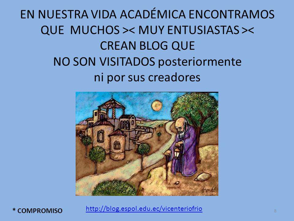 EN NUESTRA VIDA ACADÉMICA ENCONTRAMOS QUE MUCHOS > < CREAN BLOG QUE NO SON VISITADOS posteriormente ni por sus creadores * COMPROMISO http://blog.espol.edu.ec/vicenteriofrio 8